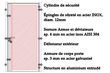protection anti-effraction